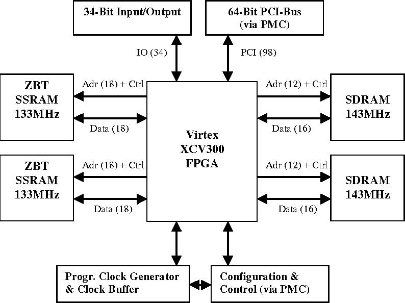 Implementing Photoshop Filters in Virtex - Semantic Scholar