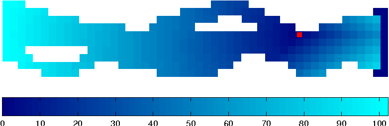Figure 3 for Temporal plannability by variance of the episode length