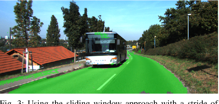 Figure 2 for Pixel-wise Segmentation of Street with Neural Networks