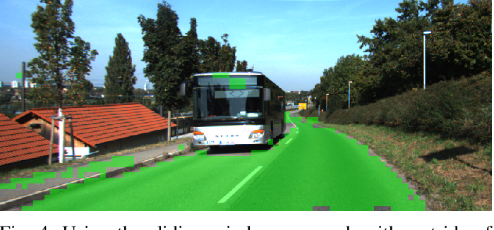 Figure 3 for Pixel-wise Segmentation of Street with Neural Networks