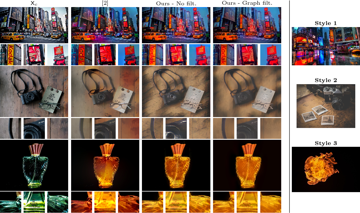 Figure 4 for A Flexible Convolutional Solver with Application to Photorealistic Style Transfer