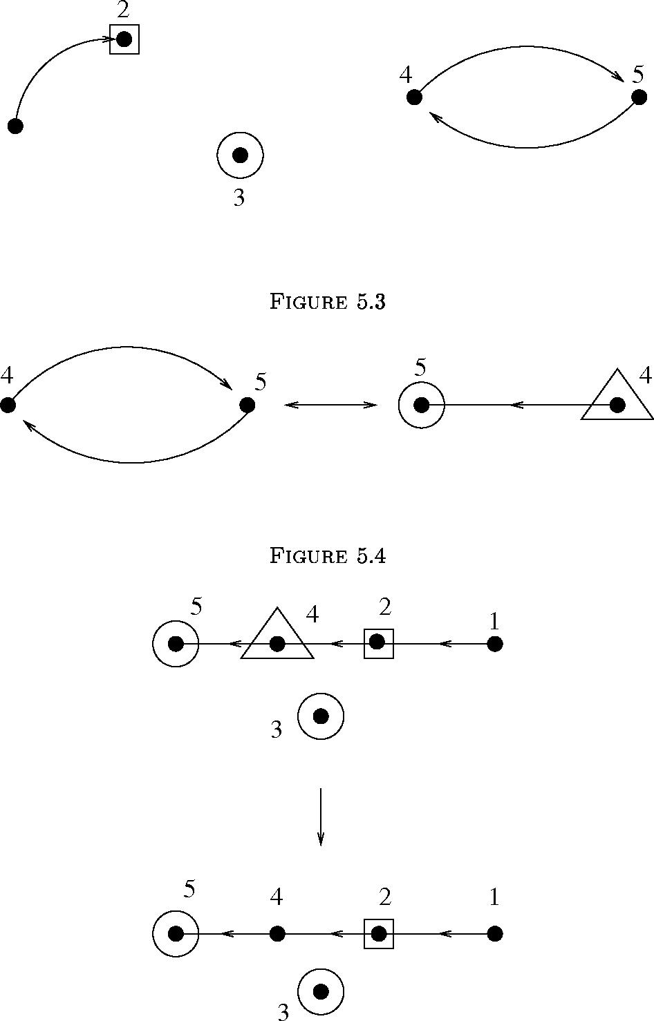 figure 5:3
