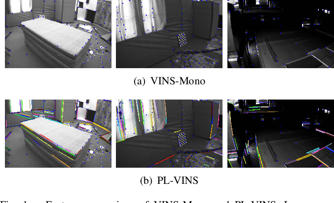 Figure 1 for PL-VINS: Real-Time Monocular Visual-Inertial SLAM with Point and Line Features