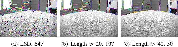 Figure 3 for PL-VINS: Real-Time Monocular Visual-Inertial SLAM with Point and Line Features