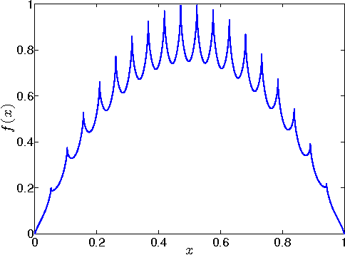 Figure 3 for Online Stochastic Optimization under Correlated Bandit Feedback