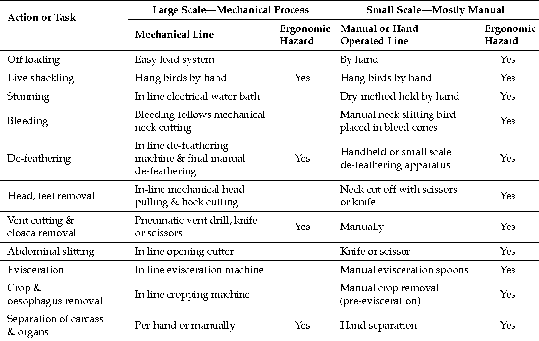 international journal of industrial ergonomics pdf