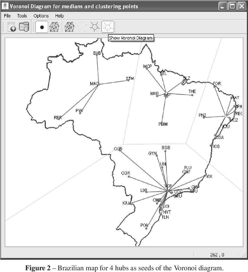 PDF] The air transportation hub-and-spoke design problem
