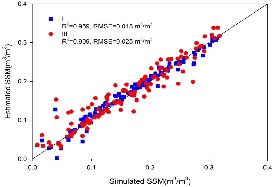 an evaluation of the effect of Moreover, evaluation of the differences in the domains of the questionnaire between the 3rd and 10th day of admission using multivariate analysis showed that the intervention (narrative writing) had significant effects on all three domains (roys' largest root = 2141, f = 4711, p values  0001.