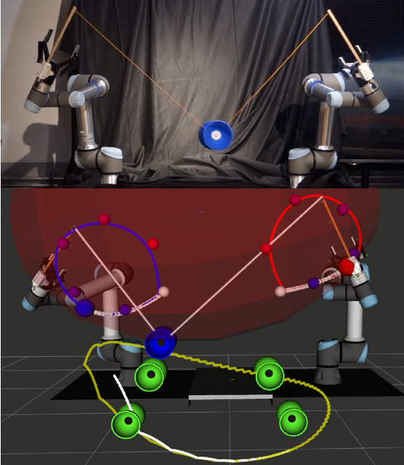 Figure 1 for An analytical diabolo model for robotic learning and control