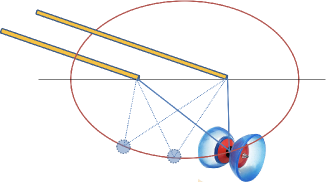 Figure 3 for An analytical diabolo model for robotic learning and control