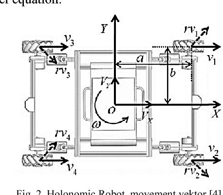 Design and implementation of fpga soft processor for holonomic robot figure 2 ccuart Gallery