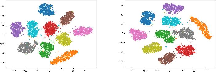 Figure 4 for Winograd Algorithm for AdderNet