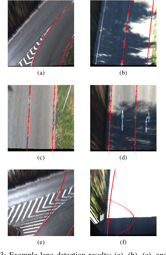 Figure 3 for Robust Lane Marking Detection Algorithm Using Drivable Area Segmentation and Extended SLT