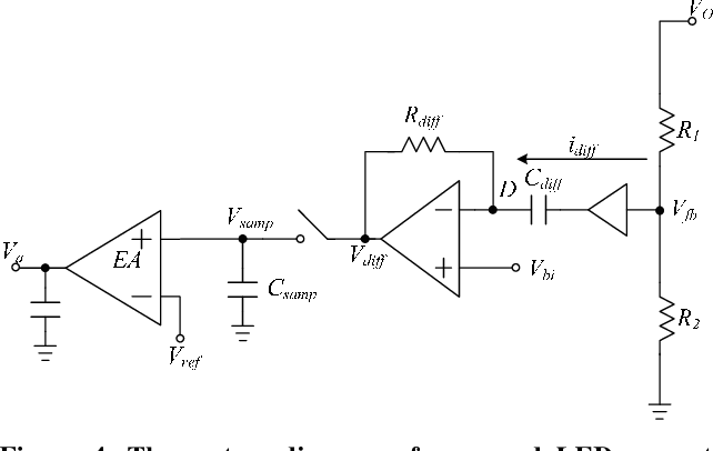 Design And Verification Of A High Performance Led Driver With An