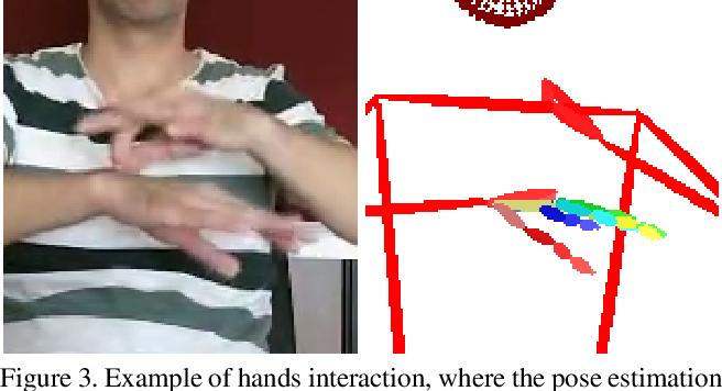 Figure 4 for Evaluating the Immediate Applicability of Pose Estimation for Sign Language Recognition
