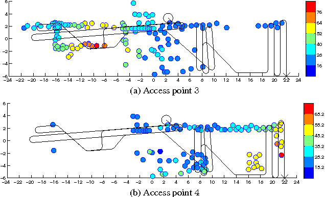 Figure 1 for GP-Localize: Persistent Mobile Robot Localization using Online Sparse Gaussian Process Observation Model