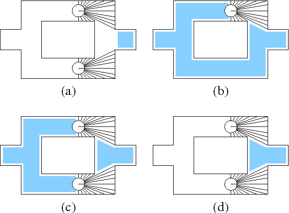 Figure 3 for Decentralized Sensor Fusion With Distributed Particle Filters
