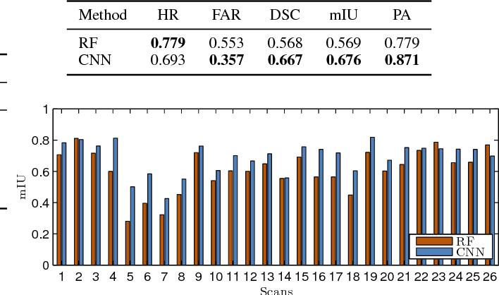 Figure 2 for PetroSurf3D - A Dataset for high-resolution 3D Surface Segmentation