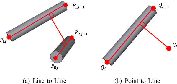 Figure 4 for Dual-arm Coordinated Manipulation for Object Twisting with Human Intelligence