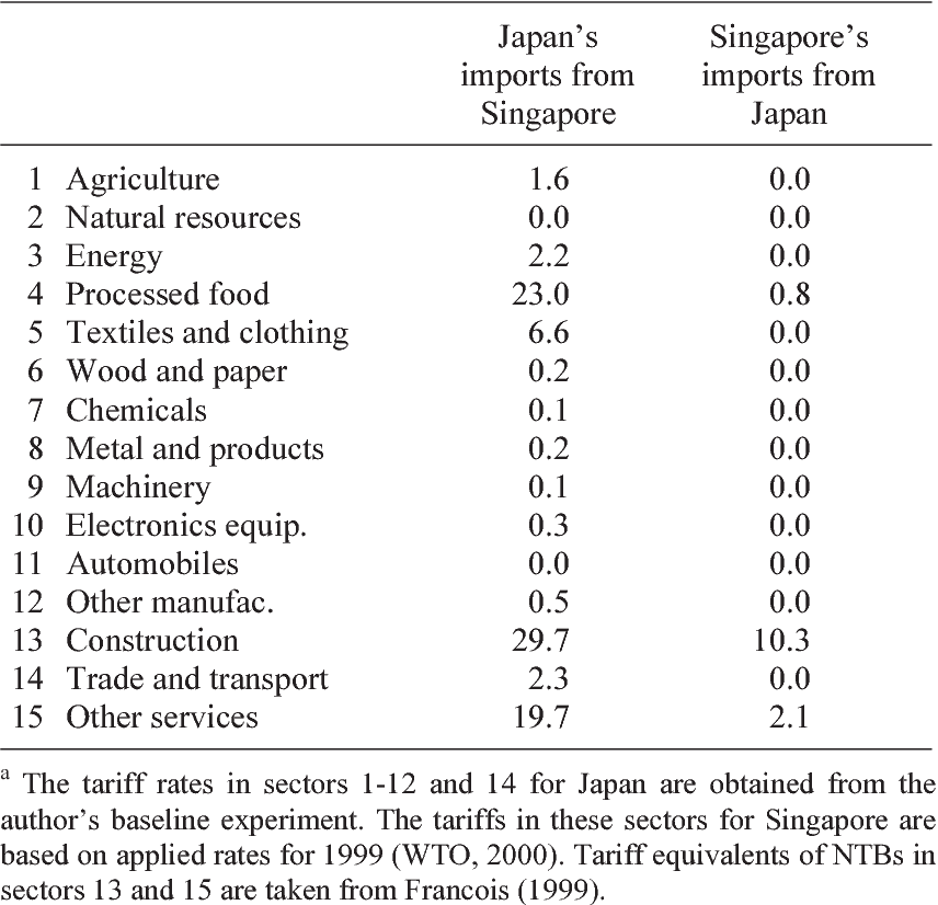 Table 1 From General Equilibrium Evaluation Of Japan Singapore Free