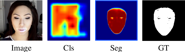 Figure 1 for Zooming into Face Forensics: A Pixel-level Analysis