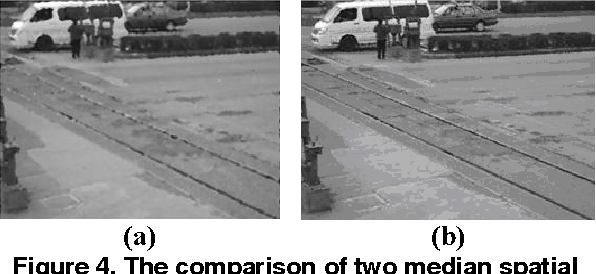 Figure 4 from Visual Monitoring-Based Railway Grade Crossing