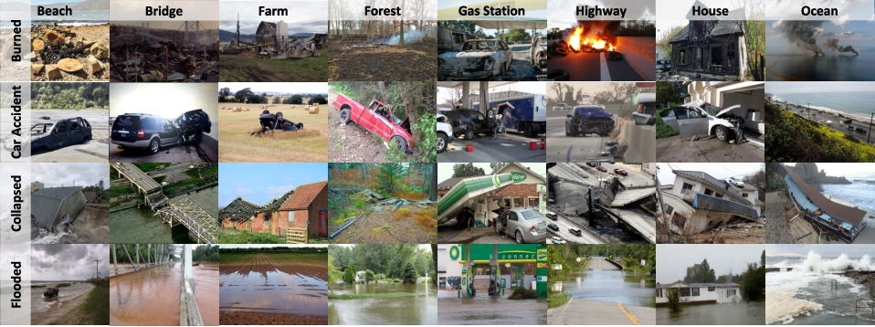 Figure 1 for Detecting natural disasters, damage, and incidents in the wild