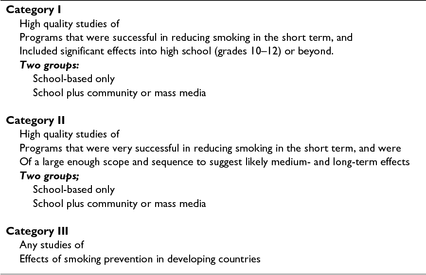 Long Term Effects Of Smoking >> School Based Smoking Prevention Programs With The Promise Of Long