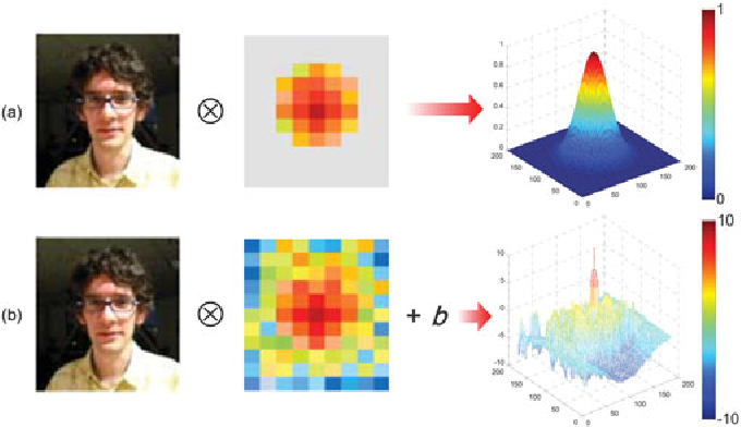 Figure 3 for Learning Support Correlation Filters for Visual Tracking
