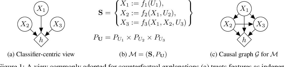 Figure 1 for Algorithmic recourse under imperfect causal knowledge: a probabilistic approach