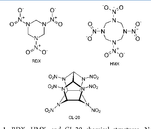 Conformers of CL-20 explosive and ab initio refinement using