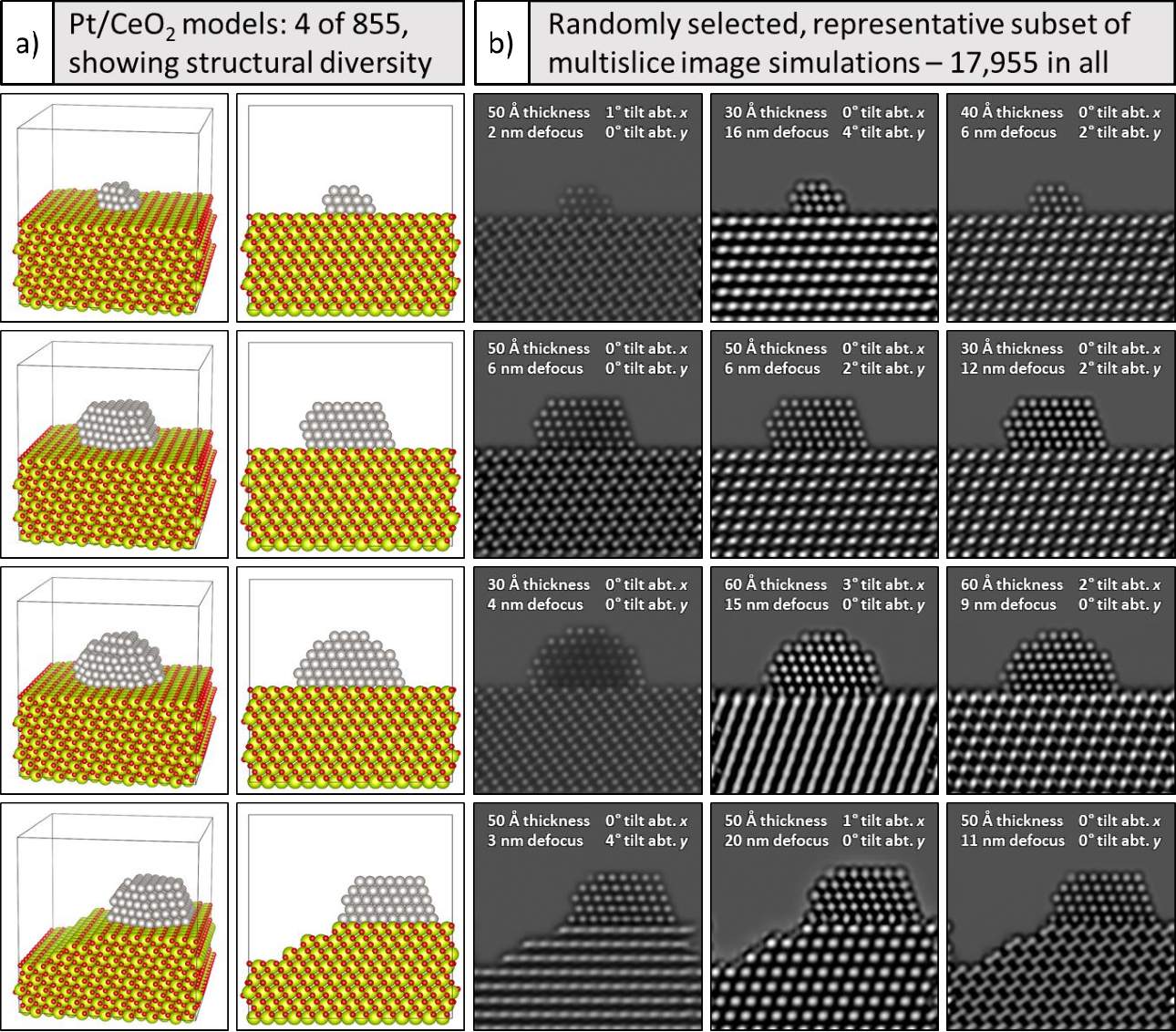 Figure 3 for Developing a Deep Neural Network to Denoise Time-Resolved In Situ ETEM Movies of Catalyst Nanoparticles