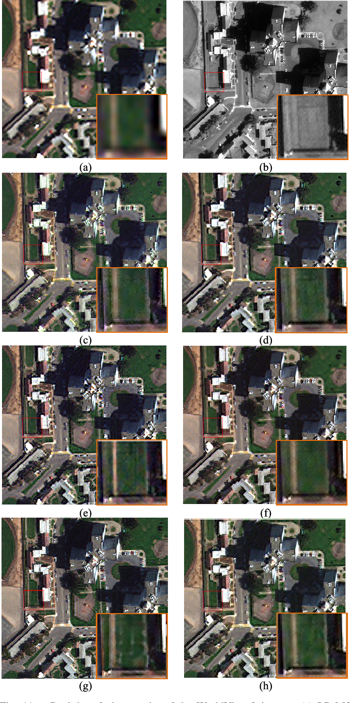 Figure 3 for Spatial-Spectral Fusion by Combining Deep Learning and Variation Model