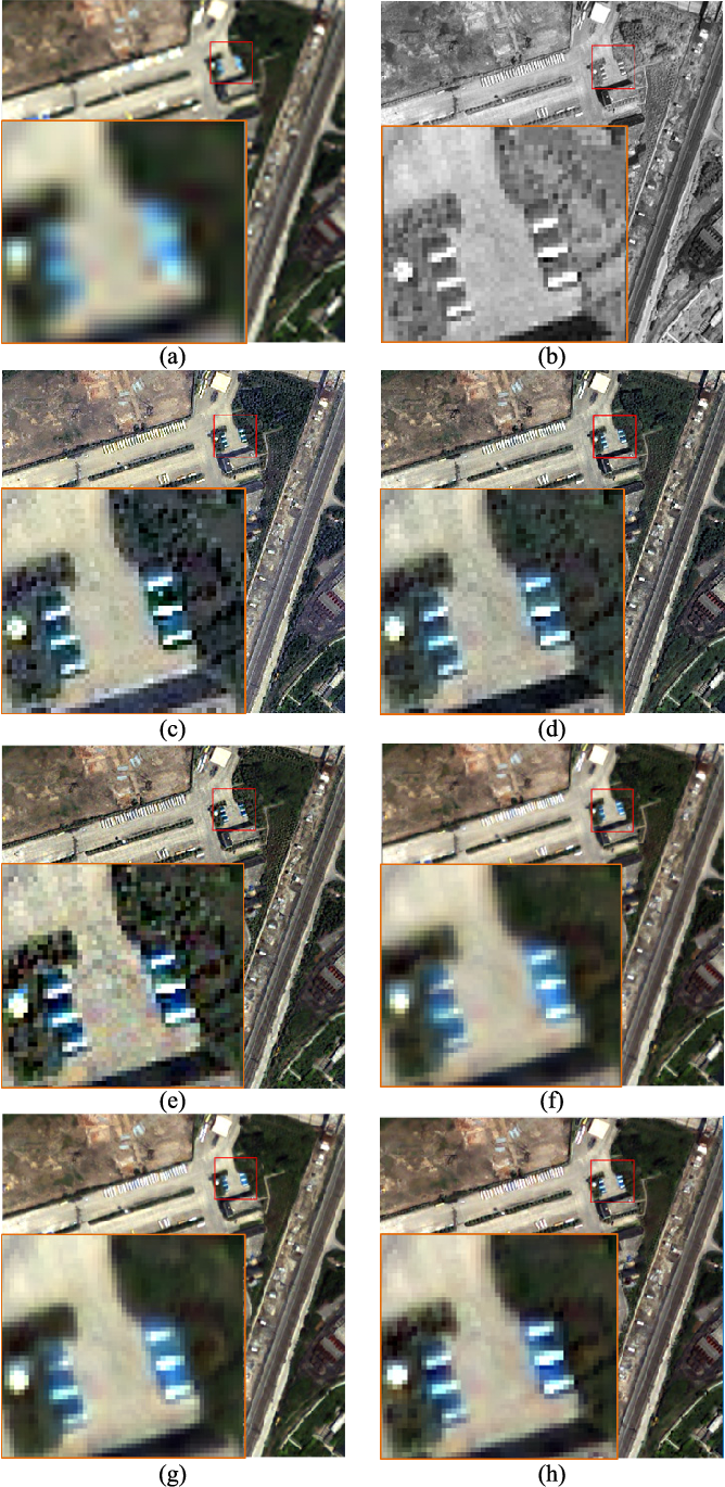 Figure 2 for Spatial-Spectral Fusion by Combining Deep Learning and Variation Model