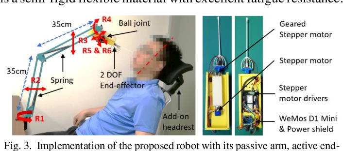 Figure 3 for Design of a Low-cost Miniature Robot to Assist the COVID-19 Nasopharyngeal Swab Sampling