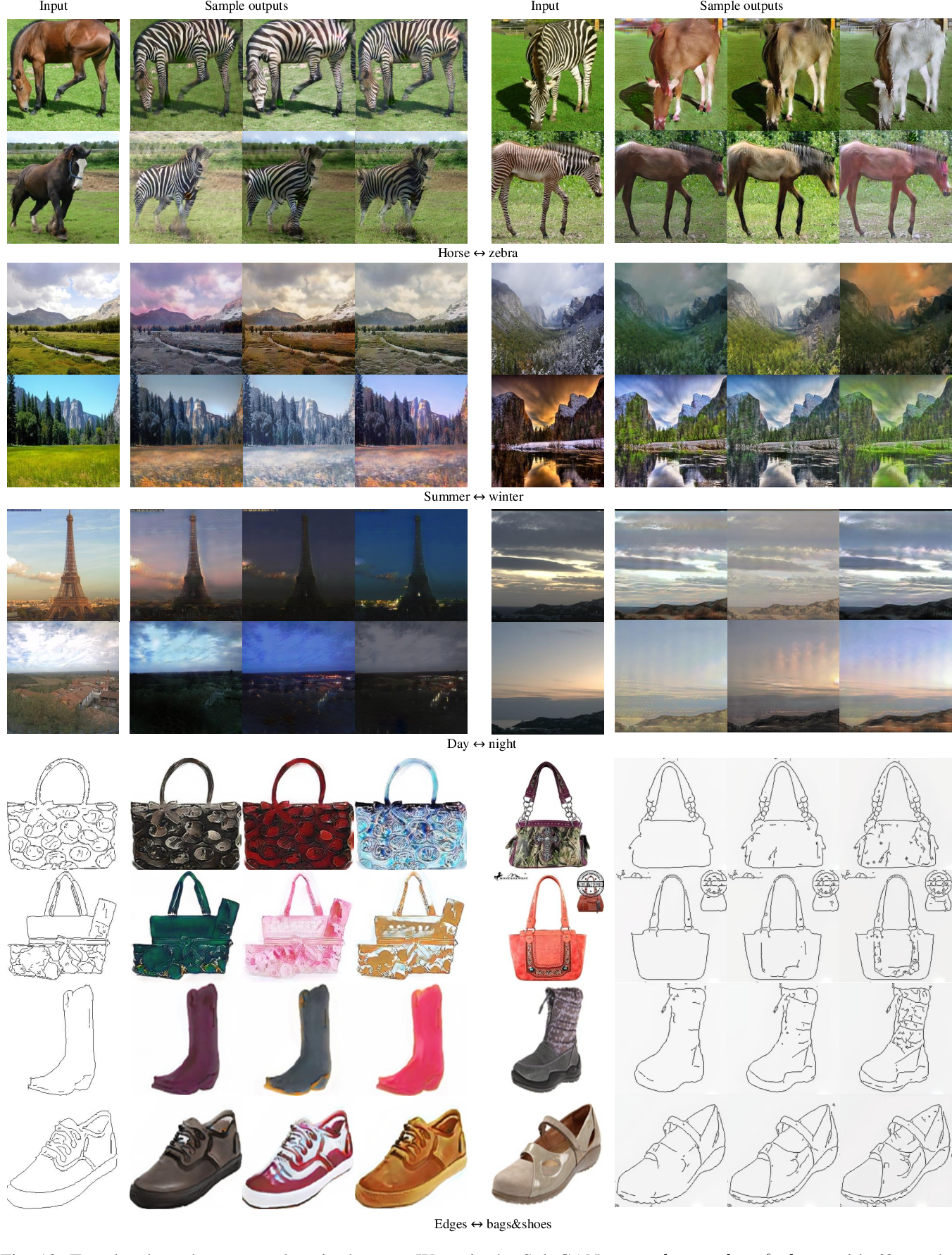 Figure 4 for Multimodal Image-to-Image Translation via a Single Generative Adversarial Network