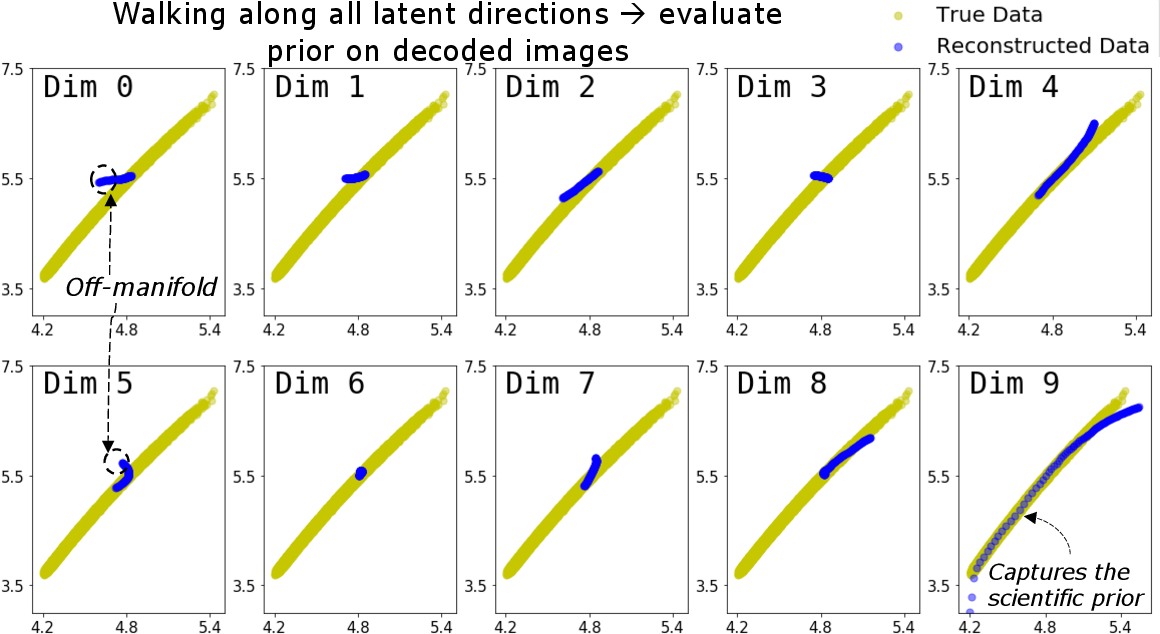 Figure 2 for Exploring Generative Physics Models with Scientific Priors in Inertial Confinement Fusion