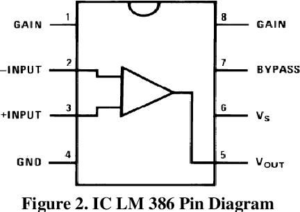 LM386 - Semantic Scholar