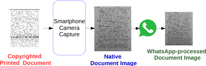 Figure 1 for First Steps Toward CNN based Source Classification of Document Images Shared Over Messaging App