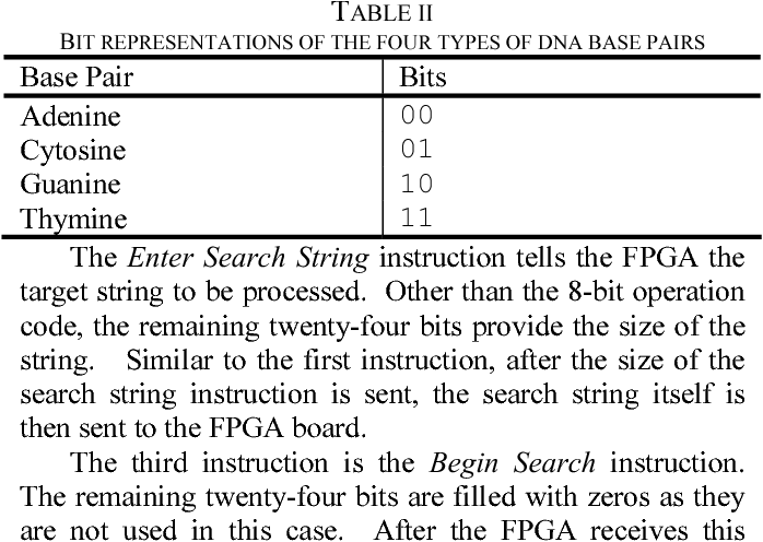 TABLE II BIT REPRESENTATIONS OF THE FOUR TYPES OF DNA BASE PAIRS