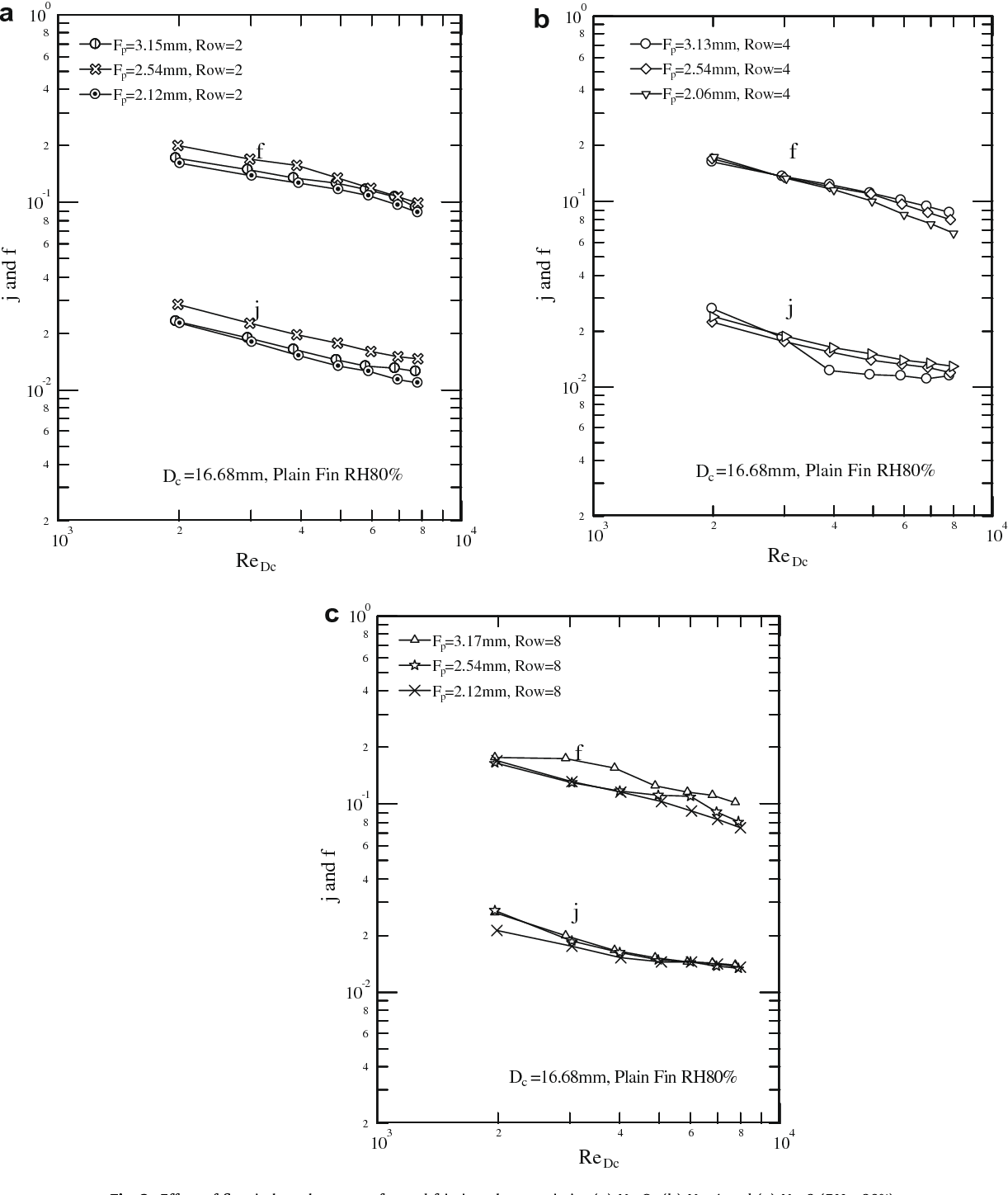 Airside performance of fin-and-tube heat exchangers in