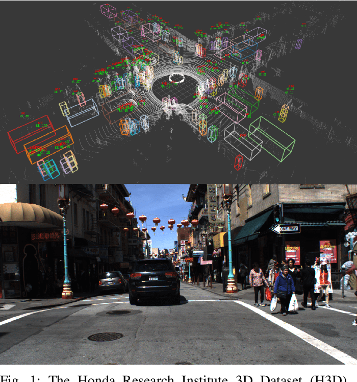 Figure 1 for The H3D Dataset for Full-Surround 3D Multi-Object Detection and Tracking in Crowded Urban Scenes