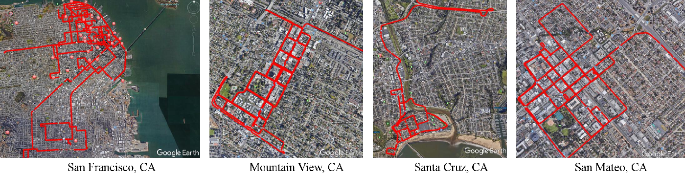 Figure 2 for The H3D Dataset for Full-Surround 3D Multi-Object Detection and Tracking in Crowded Urban Scenes