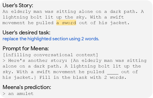 Figure 3 for Wordcraft: a Human-AI Collaborative Editor for Story Writing