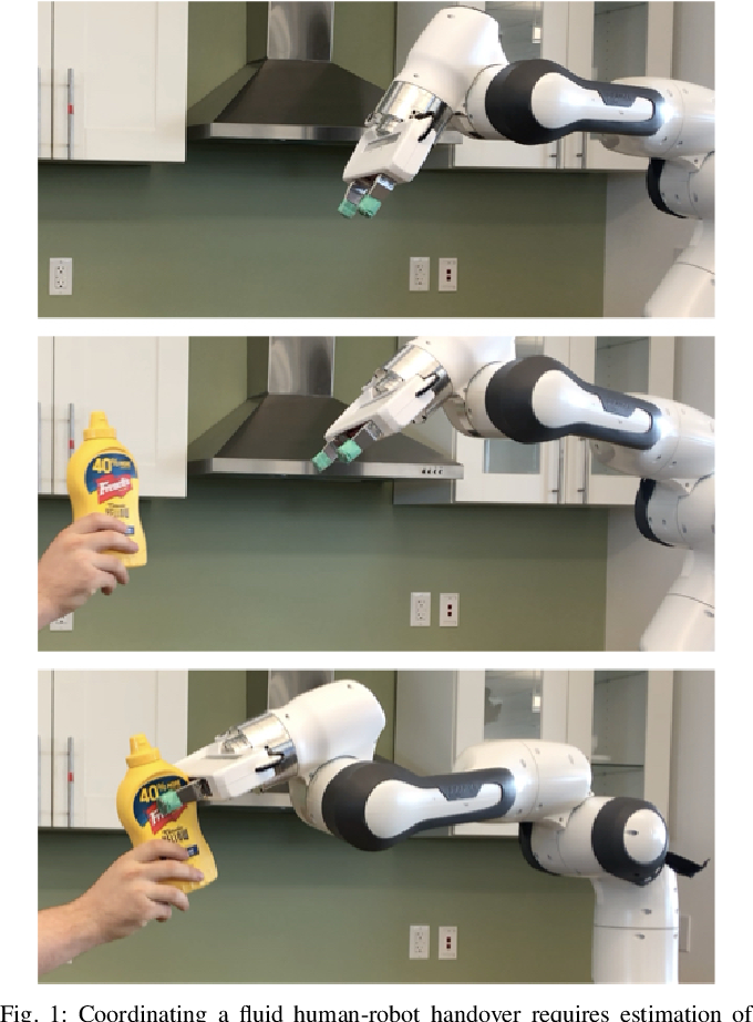 Figure 1 for Trajectory Optimization for Coordinated Human-Robot Collaboration