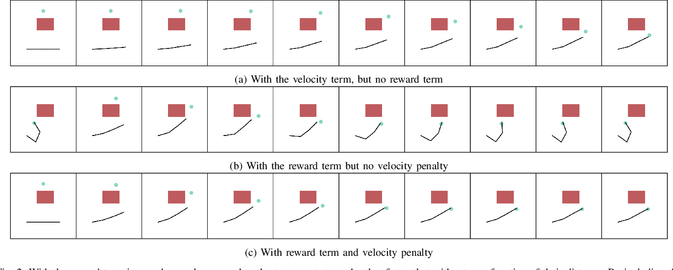 Figure 2 for Trajectory Optimization for Coordinated Human-Robot Collaboration