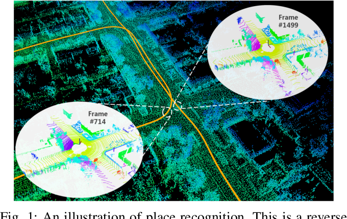 Figure 1 for Semantic Graph Based Place Recognition for 3D Point Clouds