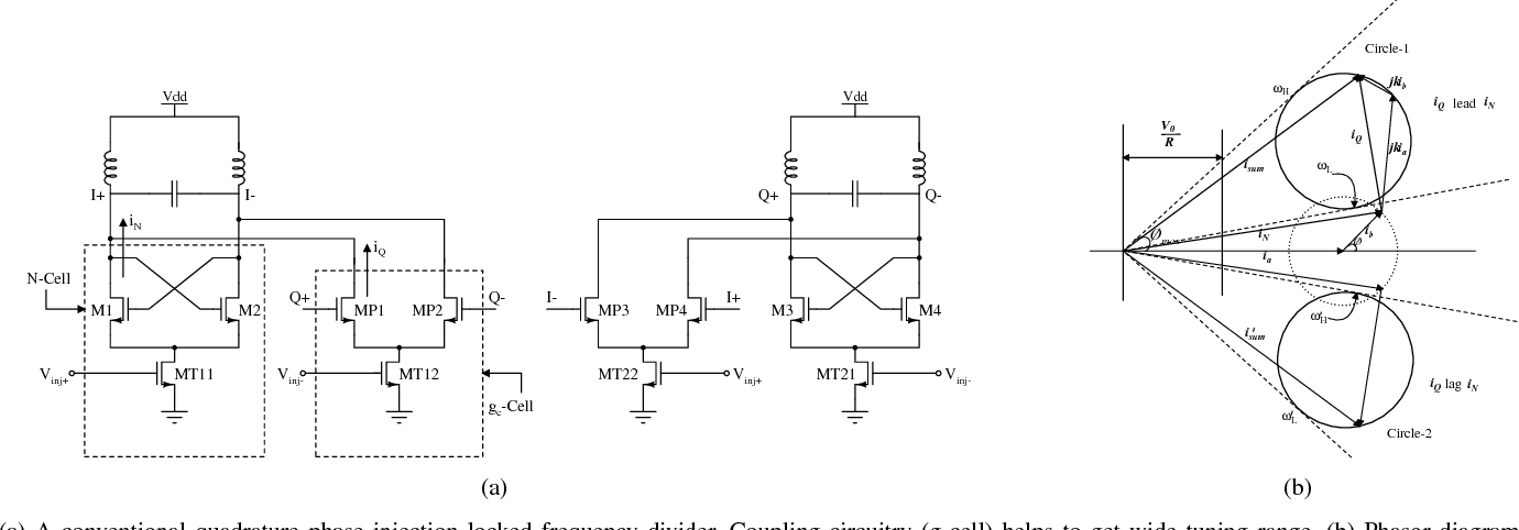 A Wide Frequency Range Series Parallel Coupled Quadrature Phase