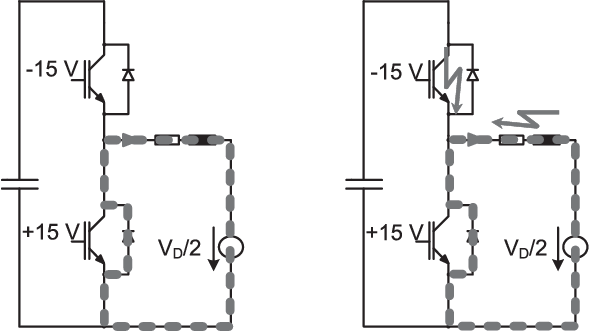 igbt and diode behavior during short
