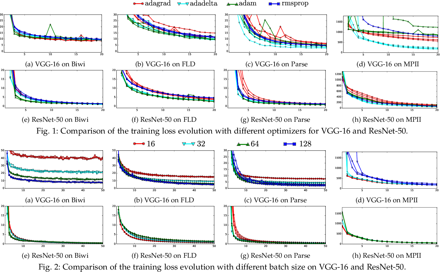 Figure 1 for A Comprehensive Analysis of Deep Regression
